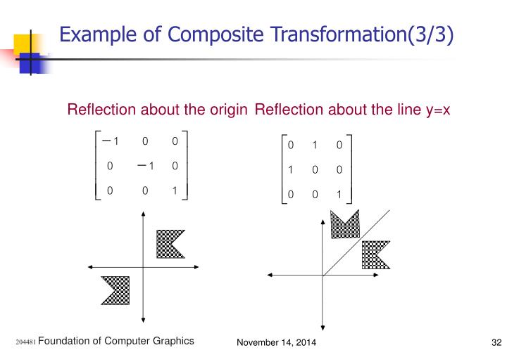 Example of Composite Transformation(3/3)