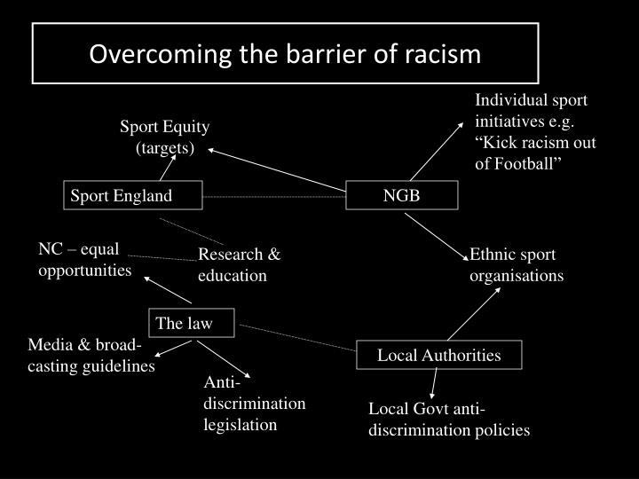 Overcoming the barrier of racism