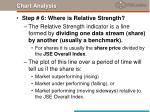 chart analysis4