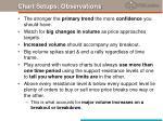 chart setups observations