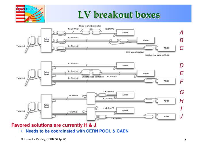 LV breakout boxes