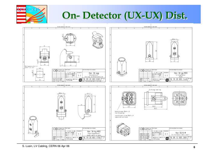 On- Detector (UX-UX) Dist.