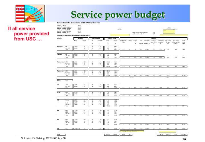 Service power budget