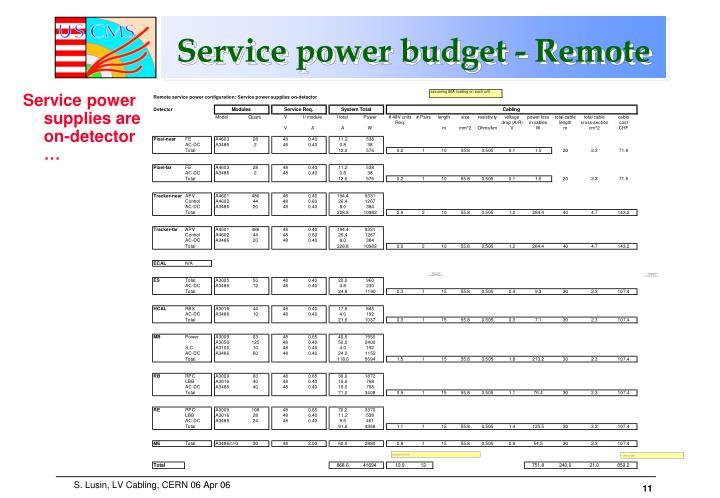 Service power budget - Remote