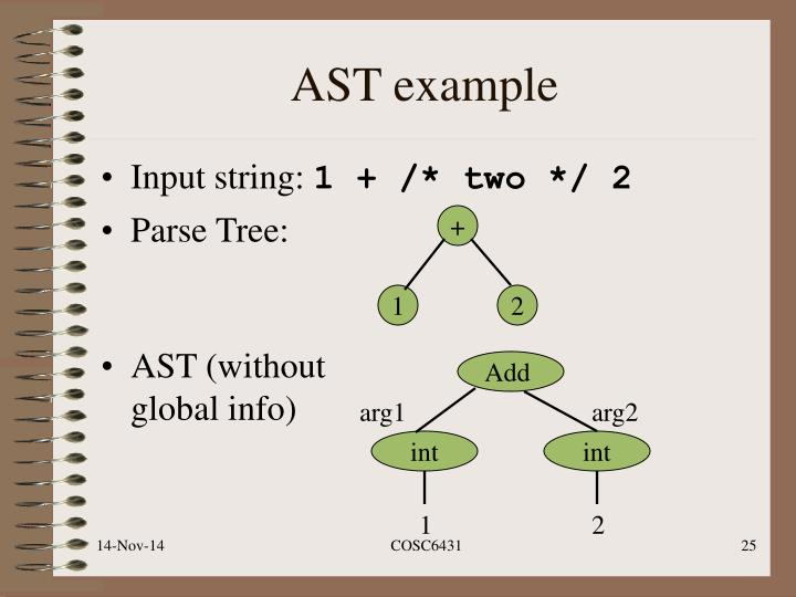 AST example