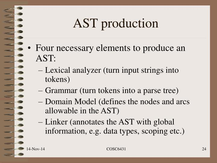 AST production