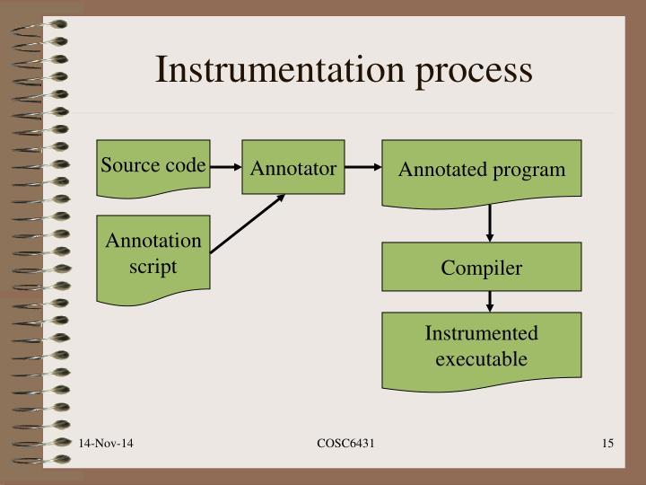 Instrumentation process