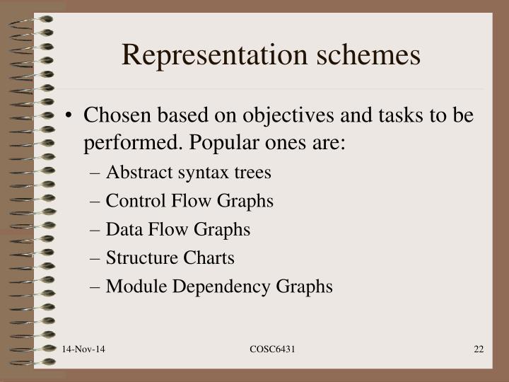Representation schemes