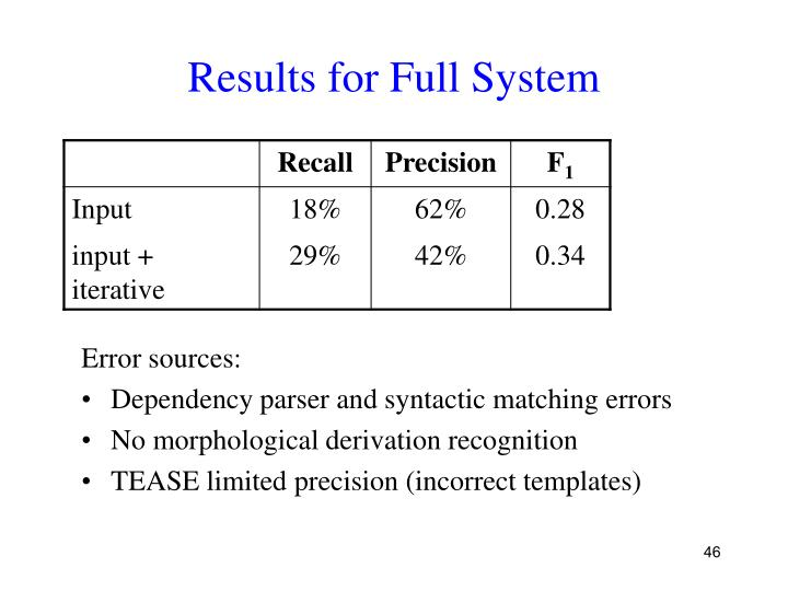 Results for Full System