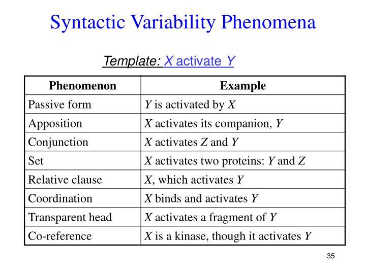 Syntactic Variability Phenomena