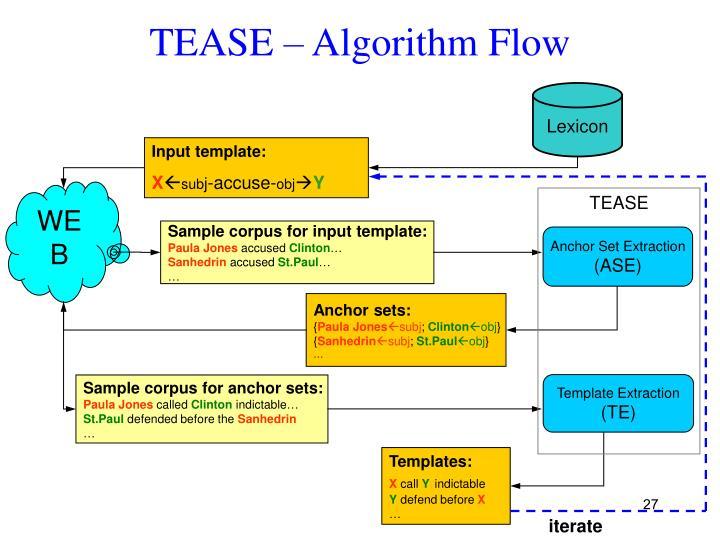 TEASE – Algorithm Flow