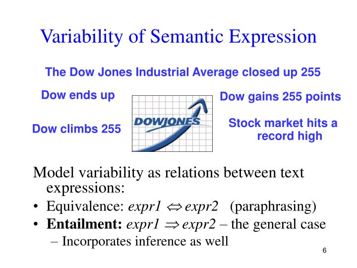 Variability of Semantic Expression