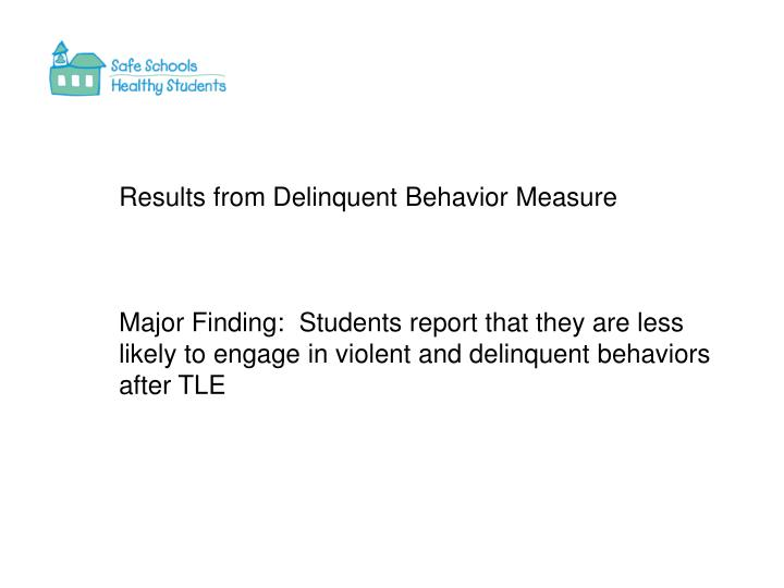 Results from Delinquent Behavior Measure