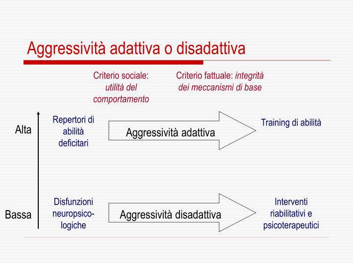 Aggressività adattiva o disadattiva