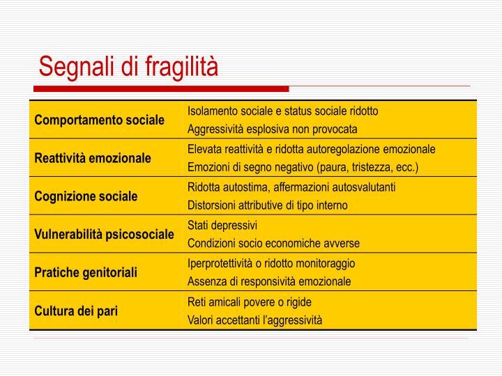 Segnali di fragilità