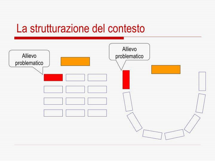 La strutturazione del contesto
