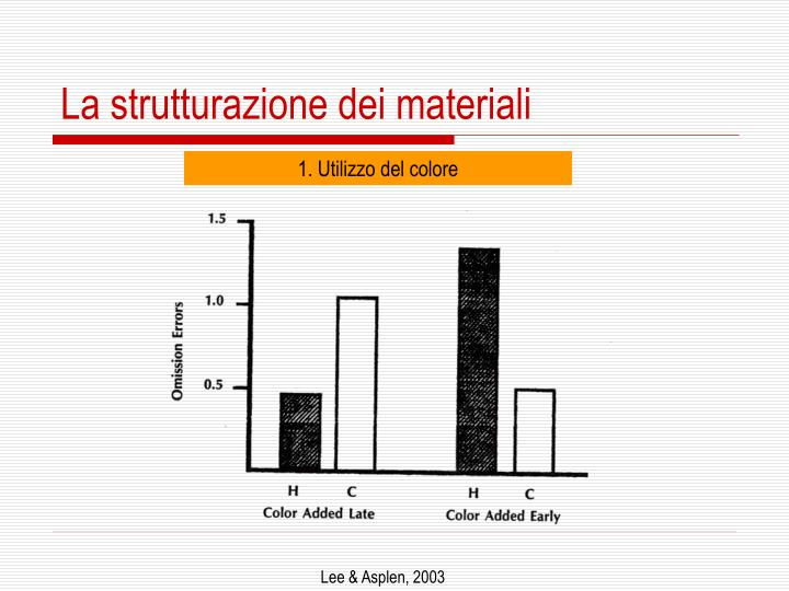La strutturazione dei materiali