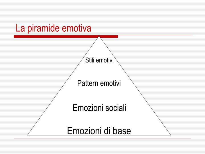 La piramide emotiva