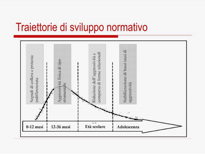 Traiettorie di sviluppo normativo