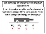 what types of energy are changing scenario 4
