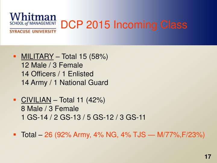 DCP 2015 Incoming Class