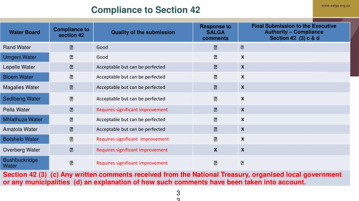 Compliance to section 42