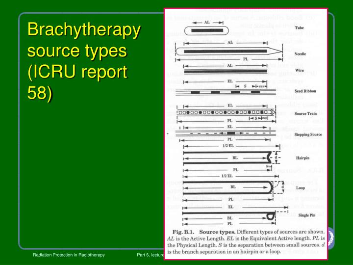 Brachytherapy source types (ICRU report 58)