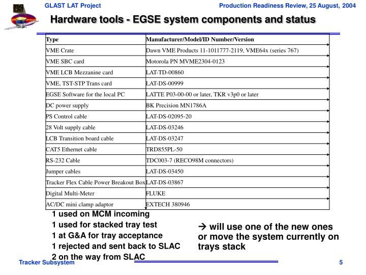 Hardware tools - EGSE system components and status
