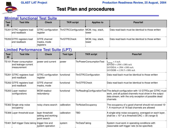 Test plan and procedures