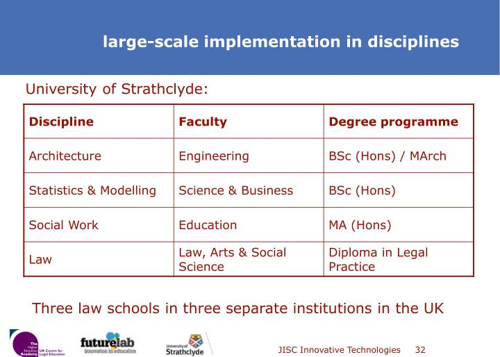 large-scale implementation in disciplines