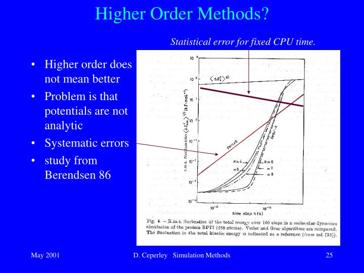 Higher Order Methods?