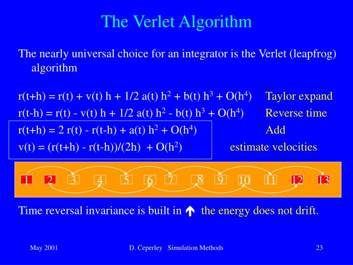 The Verlet Algorithm