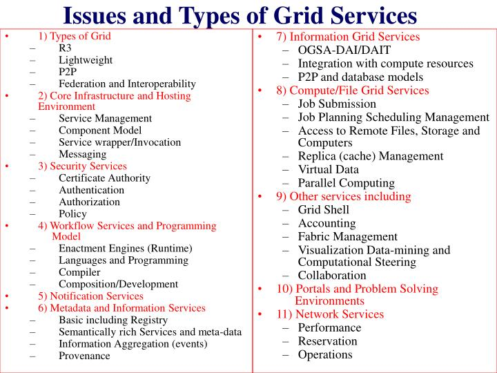Issues and Types of Grid Services