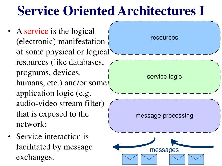 Service Oriented Architectures I