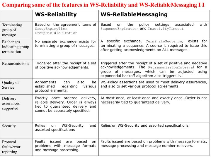 Comparing some of the features in WS-Reliability and WS-ReliableMessaging I I