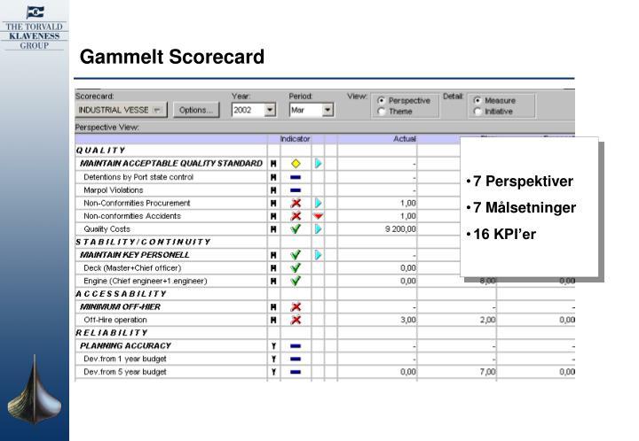 Gammelt Scorecard