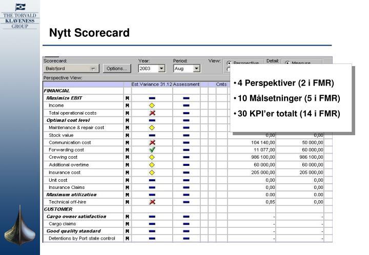 Nytt Scorecard