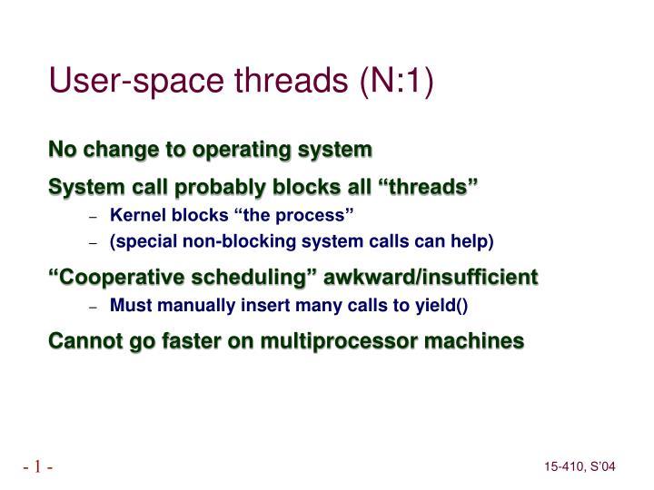 User-space threads (N:1)