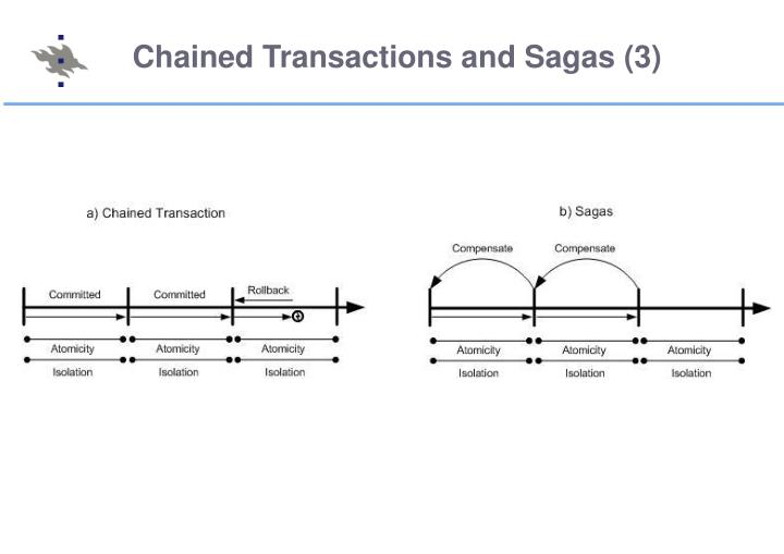Chained Transactions and Sagas (3)
