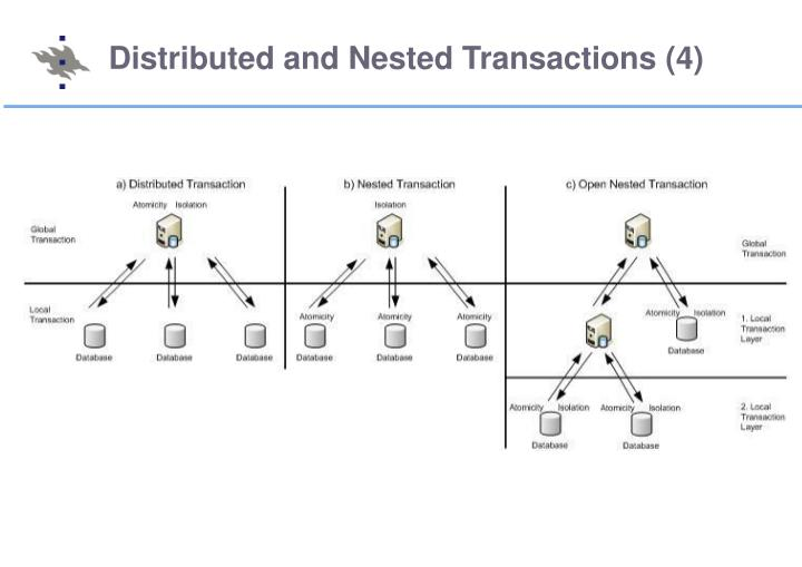 Distributed and Nested Transactions (4)
