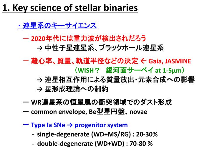 1. Key science of stellar binaries
