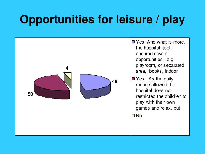 Opportunities for leisure / play