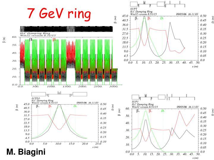 7 GeV ring