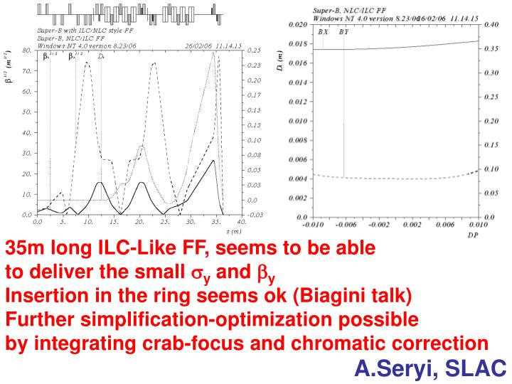 35m long ILC-Like FF, seems to be able