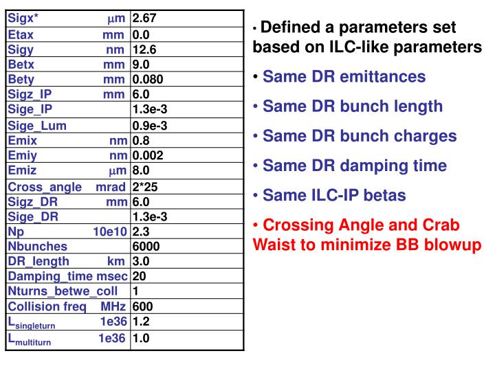 Defined a parameters set based on ILC-like parameters