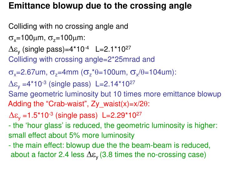 Emittance blowup due to the crossing angle