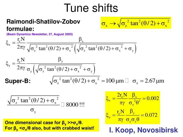 Tune shifts
