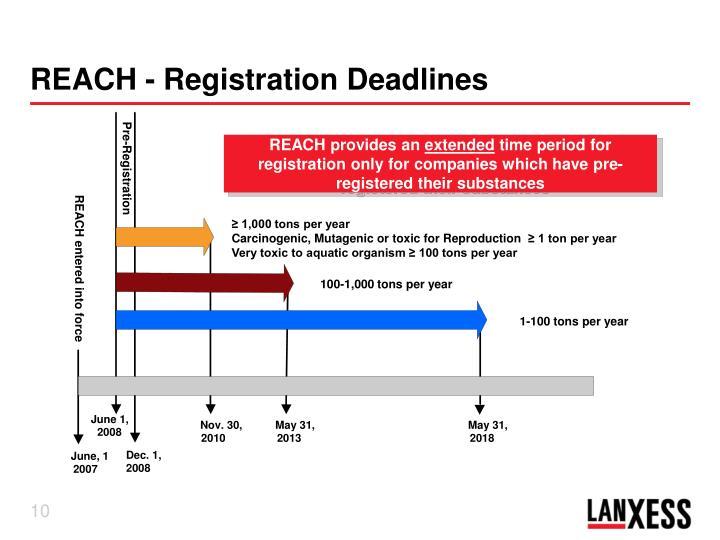 REACH - Registration Deadlines