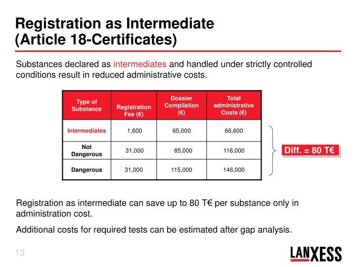 Registration as Intermediate