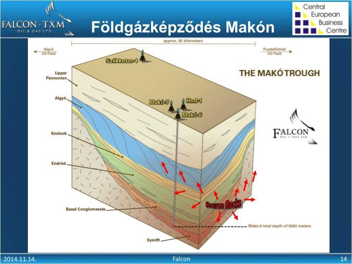Földgázképződés Makón